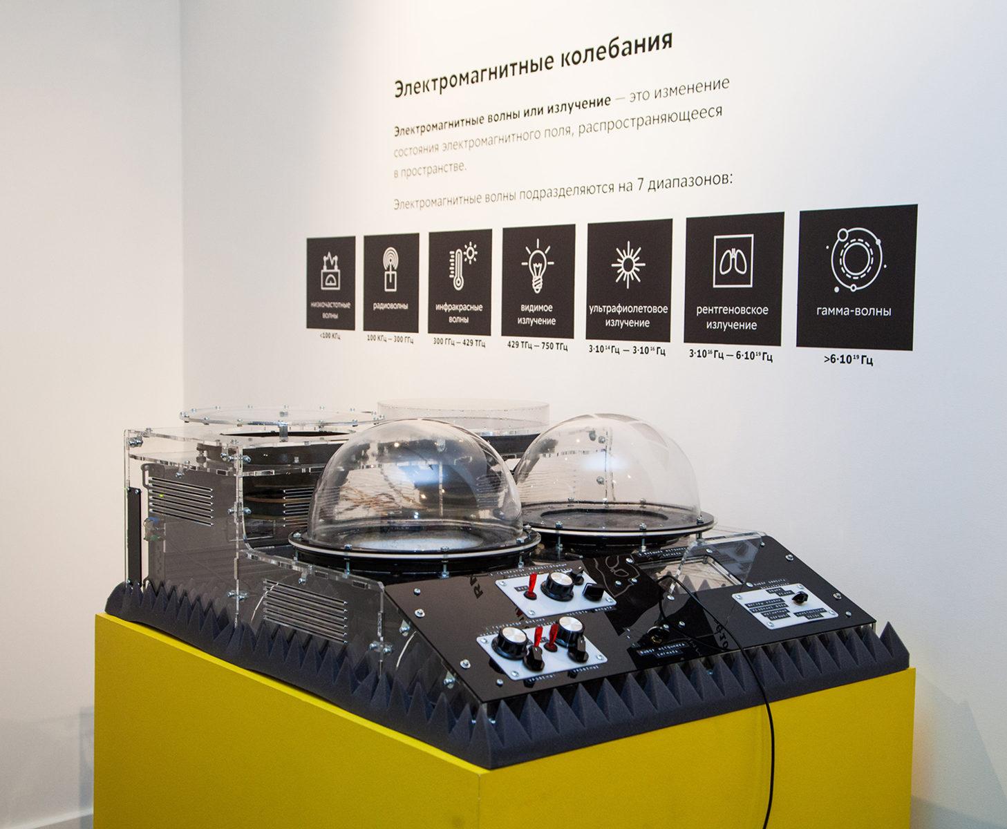 Интерактивная выставка «Звук и…» в Музее музыки – события на сайте «Московские Сезоны»