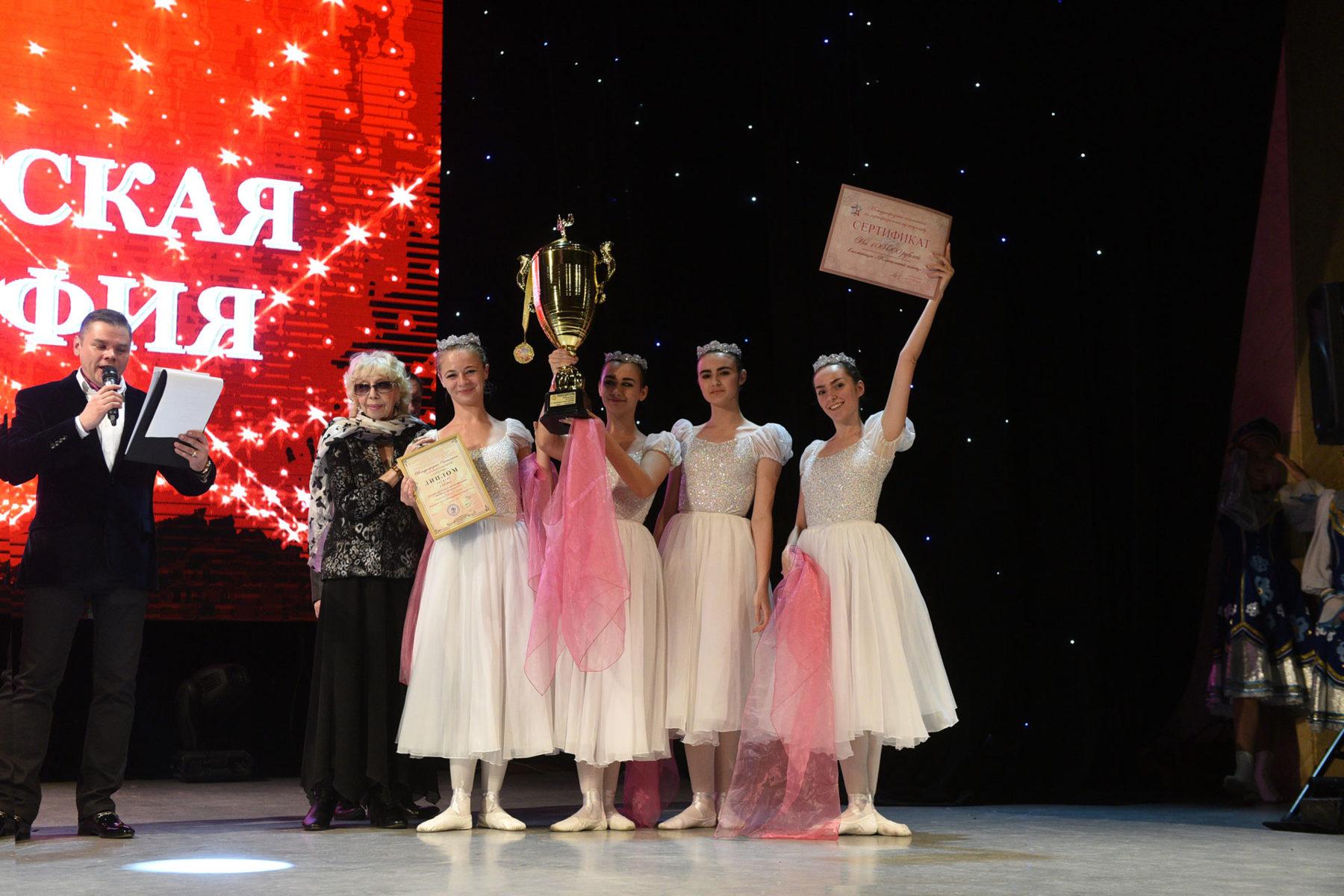Международный чемпионат по хореографическому искусству – 2019 – события на сайте «Московские Сезоны»