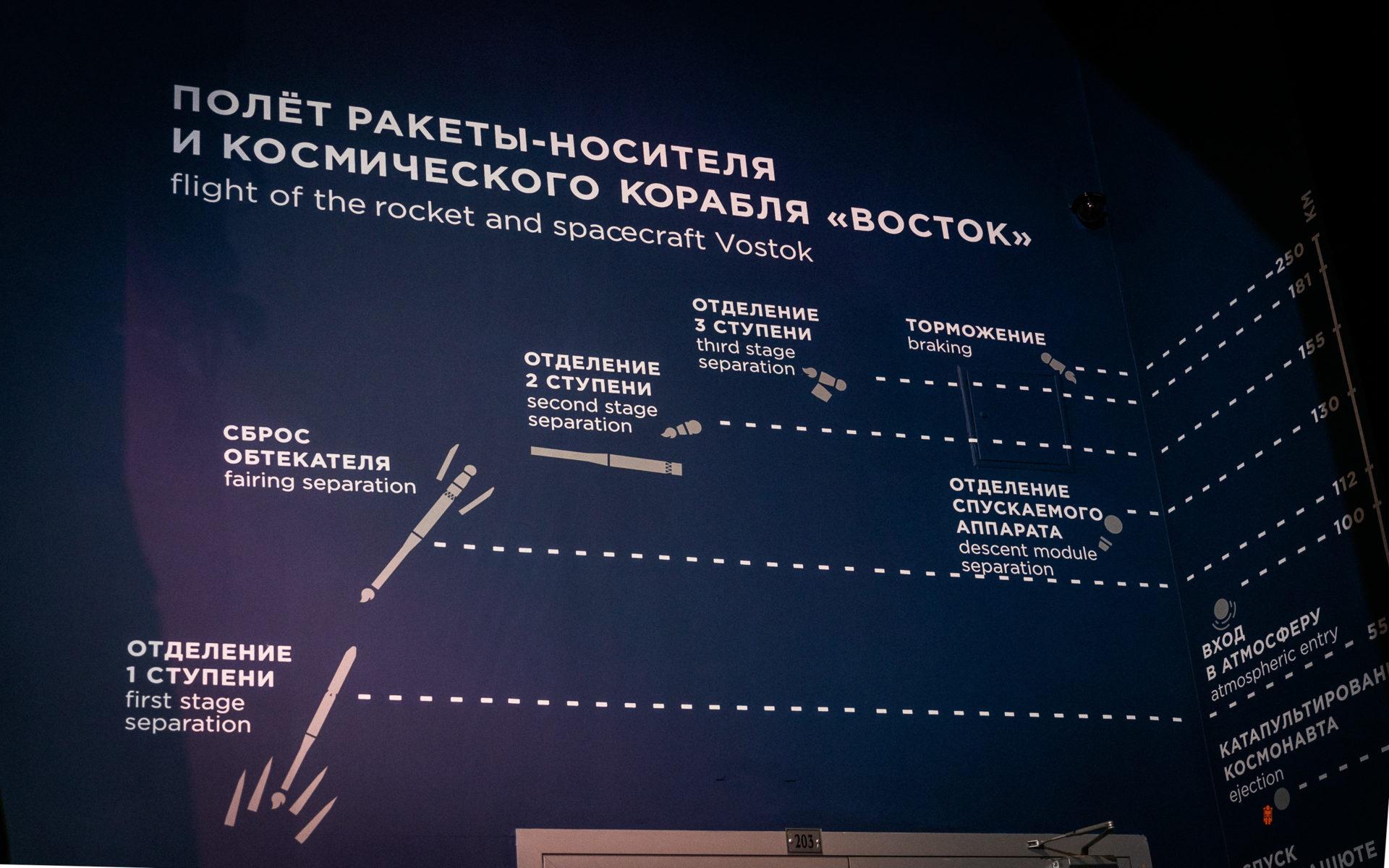 Онлайн-экскурсии «Мама, я технарь» – события на сайте «Московские Сезоны»